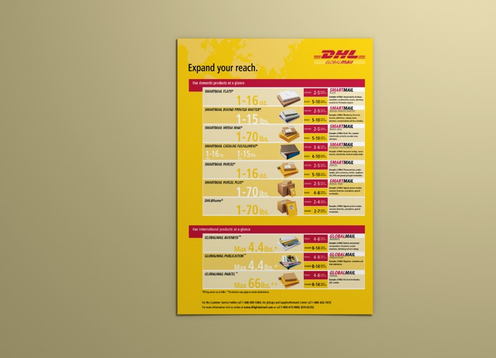 dhl products poster