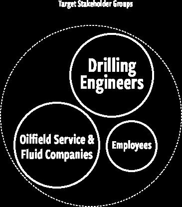 stakeholder diagram