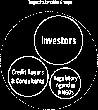 EIP Stakeholders diagram