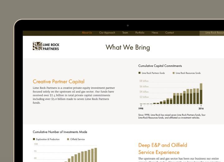 limerock website